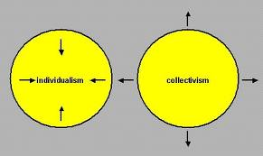 What is Individualism and what is collectivism