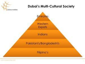 Dubai's multi cultural society