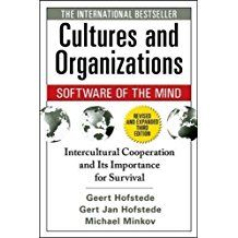 Geert Hofstede, Cultures, and Organizations, Software of the Mind