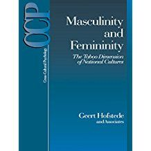 Geert Hofstede, Masculinity, and Femininity