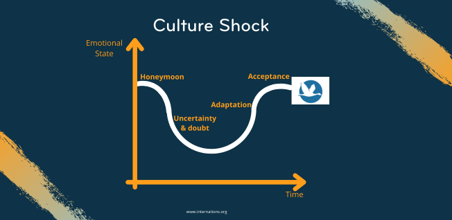 global talent sourcing and culture shock